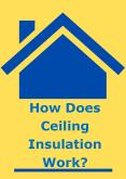 How Does Ceiling Insulation Work? PowerPoint PPT Presentation