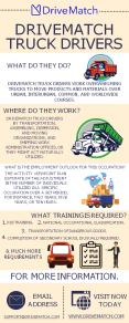 Truck Drivers Jobs - DriveMatch - Manhattan PowerPoint PPT Presentation