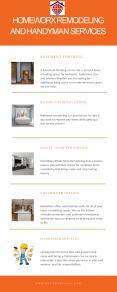 homeworxremodel PowerPoint PPT Presentation