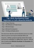 Top 5 Web Development Steps Important to Craft a Beautiful Website PowerPoint PPT Presentation