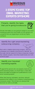 How To Hire Email Marketing Experts Offshore PowerPoint PPT Presentation