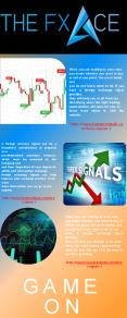 Gets the profit pulling free forex signals? PowerPoint PPT Presentation