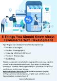 5 Things You Should Know About Ecommerce Web Development PowerPoint PPT Presentation