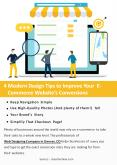 4 Modern Design Tips to Improve Your E-Commerce Website's Conversions PowerPoint PPT Presentation