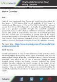 Vinyl Acetate Monomer (VAM) Pricing, Prices, Demand & Supply | ChemAnalyst PowerPoint PPT Presentation