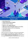 How to Add New Website Content to Boost Organic Traffic PowerPoint PPT Presentation