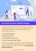 Top 4 Clues You Need a Website Redesign PowerPoint PPT Presentation