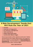 6 Web Development Trends that Will Rule the Year of 2021 PowerPoint PPT Presentation