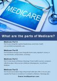 What are the parts of Medicare? PowerPoint PPT Presentation