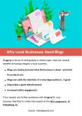 Why Local Businesses Need Blogs PowerPoint PPT Presentation