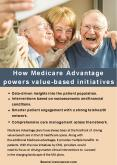 How Medicare Advantage powers value-based initiatives PowerPoint PPT Presentation