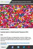 Expanded Polystyrene Prices, News, Market Analysis | ChemAnalyst PowerPoint PPT Presentation