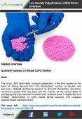 Low Density Polyethylene Prices, News, Market Analysis PowerPoint PPT Presentation
