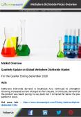 Methylene Dichloride Prices, Price, Pricing | ChemAnalyst PowerPoint PPT Presentation