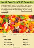 Health Benefits of CBD Gummies PowerPoint PPT Presentation