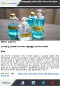 Isopropanol Prices, News, Market Analysis | ChemAnalyst PowerPoint PPT Presentation