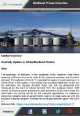 Biodiesel Prices, News, Market Analysis | ChemAnalyst PowerPoint PPT Presentation