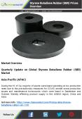 Styrene Butadiene Rubber Prices, News, Demand and Supply | ChemAnalyst PowerPoint PPT Presentation