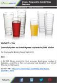 Styrene Acrylonitrile (SAN) Pricing, Prices, Price, News | ChemAnalyst PowerPoint PPT Presentation