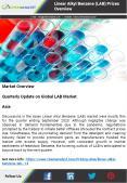Linear Alkyl Benzene Pricing, Prices, Price, News | ChemAnalyst PowerPoint PPT Presentation