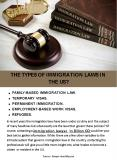 THE TYPES OF IMMIGRATION LAWS IN THE US? PowerPoint PPT Presentation