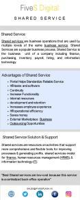 Shared Services - Fivesdigital PowerPoint PPT Presentation