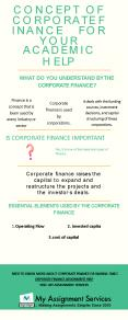 Concept of Corporate Finance for Your Academic Help (1) PowerPoint PPT Presentation