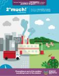 Reduce CO2 Footprint - 2ºmuch! Climate compensation PowerPoint PPT Presentation