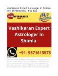 Lost Love back Vashikaran Specialist in Shimla - Relationship tips PowerPoint PPT Presentation