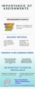 Importance Of Assignments by Assignment Helper PowerPoint PPT Presentation