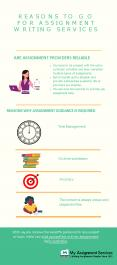 Reasons To Go For Assignment Writing Services PowerPoint PPT Presentation