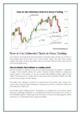 How to Use Ichimoku Charts in Forex Trading PowerPoint PPT Presentation