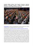 Acetylene Market Size, Share, Industry Report, 2030