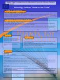 Technology Platform  PowerPoint PPT Presentation