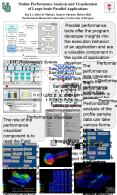 Online Performance Analysis and Visualization of Large-Scale Parallel Applications PowerPoint PPT Presentation