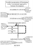 Possible incorporation of Prototyping in the Conventional Approach to Systems Development PowerPoint PPT Presentation