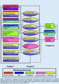 IIIa: Veg' PowerPoint PPT Presentation