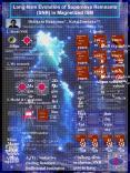 Longterm Evolution of Supernova Remnants SNR in Magnetized ISM PowerPoint PPT Presentation