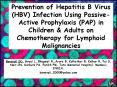Lamivudine for the Prevention of Hepatitis B Virus (HBV) Reactivation in Patients Undergoing Chemotherapy for Acute Lymphoblastic Leukemia (ALL) PowerPoint PPT Presentation