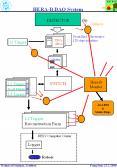 HERA-B DAQ System PowerPoint PPT Presentation