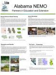 Alabama NEMO PowerPoint PPT Presentation