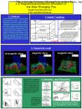 3D Magnetohydrodynamics Simulation of the Solar Emerging Flux PowerPoint PPT Presentation