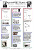 two lives in electrophoresis, Poster Bratislava 2000 PowerPoint PPT Presentation
