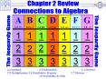 Algebra Chapter Review: Jeopardy PowerPoint PPT Presentation