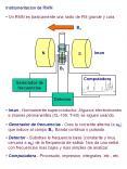 Instrumentacion de RMN PowerPoint PPT Presentation
