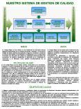 NUESTRO SISTEMA DE GESTION DE CALIDAD PowerPoint PPT Presentation