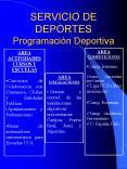 SERVICIO DE DEPORTES Programacin Deportiva PowerPoint PPT Presentation