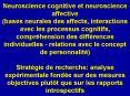 Neuroscience cognitive et neuroscience affective bases neurales des affects, interactions avec les p PowerPoint PPT Presentation