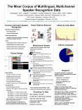 Multichannel System PowerPoint PPT Presentation