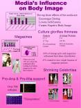 Medias Influence on Body Image PowerPoint PPT Presentation